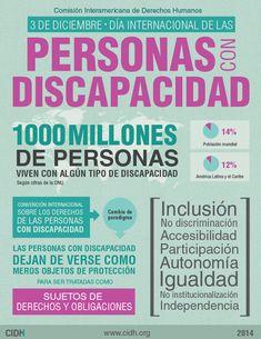 Infografía: Personas con discapacidad - Fundar Centro de Análisis e Investigación