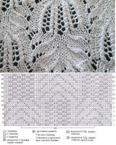 Lace Knitting Stitches, Lace Knitting Patterns, Easy Knitting, Crochet Motif, Crochet Lace, Russian Crochet, Lace Design, Yarn Colors, Fabric