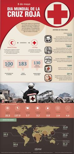 Día mundial de la Cruz Roja- thought this Red Cross poster was really neat!