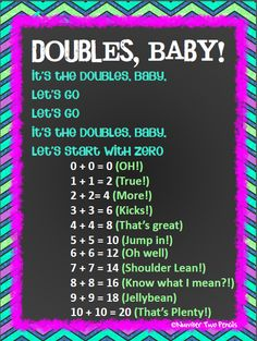 Help your students learn their doubles with this fun interactive song. FREE!