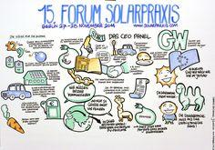https://flic.kr/p/qVLqG7 | 15. Forum Solarpraxis - Das CEO-Panel | www.playability.de