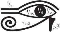 """Информация из курса """"Символы и ритмы"""" Пропорции божественного глаза: большая часть глаза: 1/2 (или 32/64) зрачок: 1/4 (или 16/64) бровь: 1/8 (или 8/64) меньшая часть глаза: 1/16 (или 4/64) капля слезы: 1/32 (или 2/64) знак сокола: 1/64 Уаджет: 63/64  Око изображали на египетских надгробных камнях, чтобы помочь мертвым в загробной жизни. Часто на амулете Ока изображали также королевскую кобру, охраняющую его. Также Уаджет изображали на носу лодок, чтобы они не сбились с пути. Око Гора служило…"""