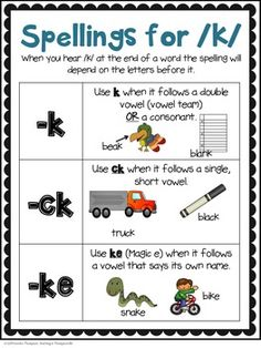 818 Best Phonics Rules images in 2019 | School, Languages, Learning