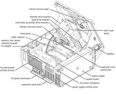 images about the componets of a computer on pinterest    this diagram shows what is inside of a computer