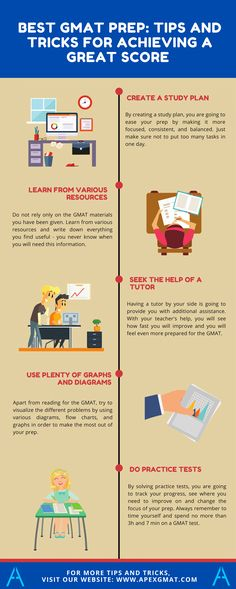 Are you studying for your GMAT exam? Here are some tips and tricks you should keep in mind.   #gmat #gmattest #gmatexam #gmattip #gmattips #mba #apexgmat #gmatresources #gmatpractice  #gmattutor  #gmat700score #gmathelp #gmatadvice #gmatprep #gmattutoring Gmat Test, Gmat Exam, Gmat Preparation, Appreciate Your Help, Test Anxiety, Test Day, First Contact, Understanding Yourself, Studying