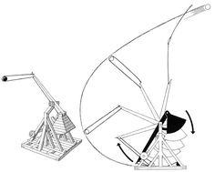 Kastemaskine, en såkaldt blide – Wurfmaschine – Catapult