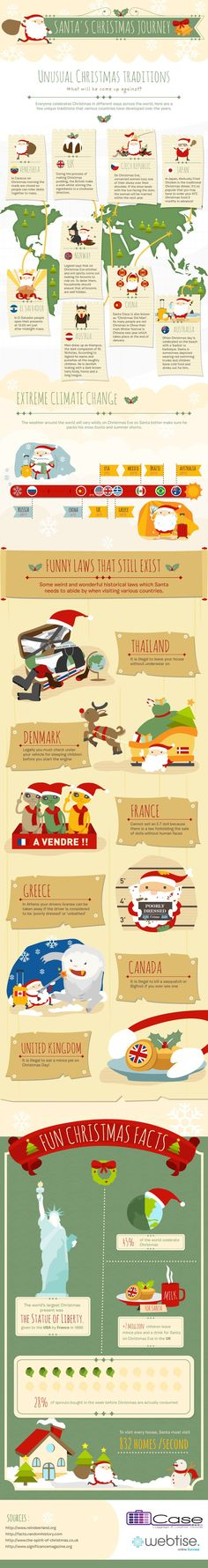 Curiosidades sobre Santa Claus y la Navidad en el mundo - Chilanga Banda #Mexico
