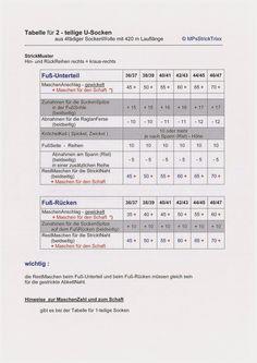 MPs Strick  Trixx: U Socken LEHRGANG : Tabelle Für 2 Teilige