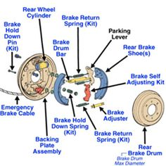 Brake Inspection: Age, mileage and wear and tear on your vehicle all contribute to brake inefficiency. Our ASE Certified brake experts will evaluate the entire braking system and will restore your vehicle's system and braking performance to your satisfaction.