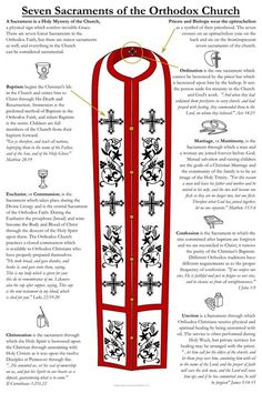 The seven Sacraments of the Orthodox Church (click to enlarge the photo)