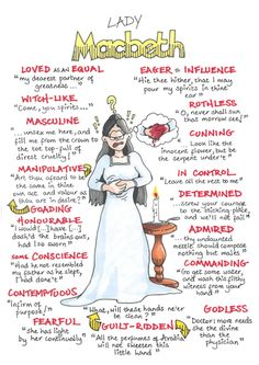 LADY MACBETH Quotes GCSE Revision SHAKESPEARE Poster by Facetious - Teaching Resources - Tes