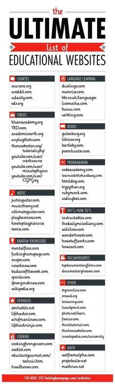 Education Website Directory