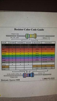 Resistor color code guide.