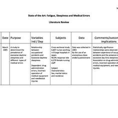 literature review matrix mclean