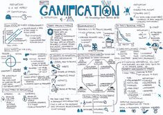 Gamification — Part 2 - UX Knowledge Base Sketch Types Of Motivation, Educational Software, Educational Activities, Knowledge Management, Change Management, Journey Mapping, Game Theory, Instructional Design, Book Summaries
