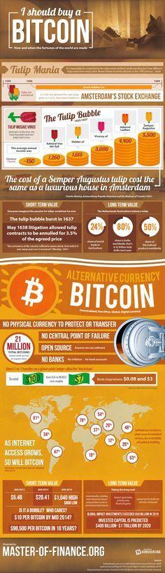 najbolje ulaganje u kripto kovanice osobni bitcoin broker