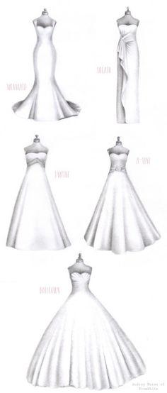 89 mejores imágenes de bocetos de vestidos | fashion illustrations
