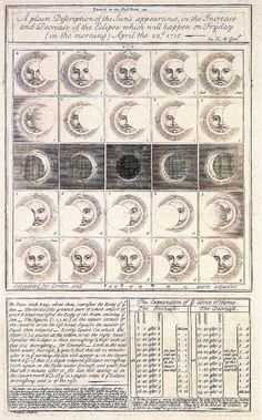 Moon phases. Looks to be old-style, not sure if it actually is old info, but fortunately for me, we've known most of what we need to know about the moon phases for several hundred years now. (Not, obviously, the mineral content, or many other vital facts about luna, until very recently... but none the less even if it were inaccurate old science is still interesting, even when not accurate.)