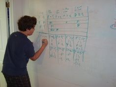 Logic – Truth Tables and Truth Trees | Leigh Bortins