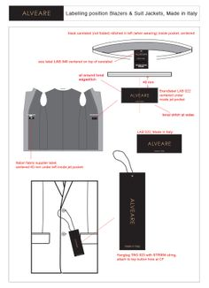 Label placing instructions