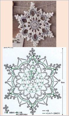 Crochet Star Patterns, Crochet Tablecloth Pattern, Crochet Snowflake Pattern, Crochet Symbols, Crochet Flower Tutorial, Crochet Stars, Christmas Crochet Patterns, Crochet Snowflakes, Thread Crochet