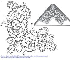 Pattern from archived Finnish tatting book Käpyily-ja solmeilutyöt [Tatting and Knotting]. Author Otava, Kustannusosakeyhtiö http://handweaving.net/DAItemDetail.aspx?ItemID=7026