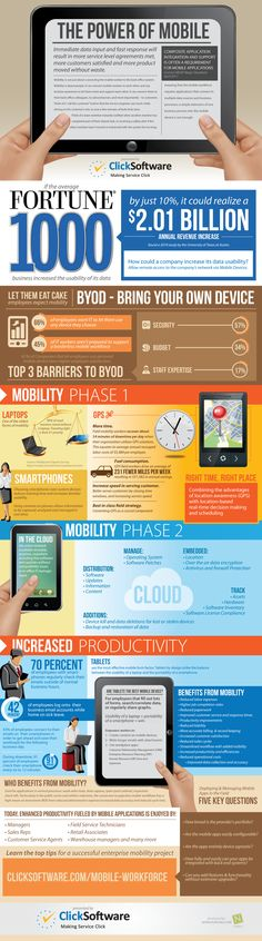 How Does The Power Of Mobile Lead To A More Efficient Workforce? #infographic