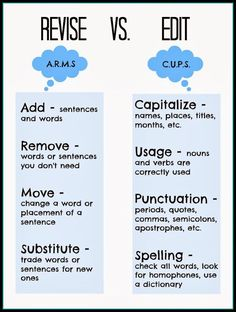 Revise Vs Edit - Free Printable. Great for teaching middle school. Remember it as C.U.P.S. and A.R.M.S.
