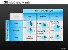 """Résultat de recherche d'images pour """"mckinsey IoT ppt"""" Iot, The Unit, Image, Industrial"""