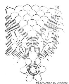 Crochet Doily Diagram, Crochet Lace Edging, Crochet Mandala, Crochet Art, Filet Crochet, Crochet Doilies, Crochet Stitches, Lace Patterns, Baby Knitting Patterns