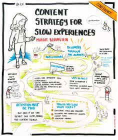 Content strategy for slow experiences by Margot Bloomstein