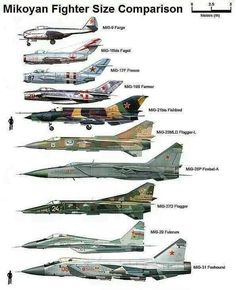 Board: Planes, Jets, and Helicopters Russian Military Aircraft, Military Helicopter, Military Jets, Military Weapons, Air Fighter, Fighter Pilot, Fighter Jets, Stealth Aircraft, Fighter Aircraft