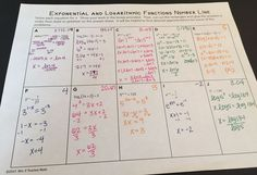 Solving Exponential and Logarithmic Functions Number Line Cut and Paste Activity