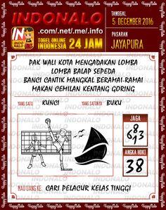 Colok Naga 4D Togel Wap Online Live Draw 4D Indonalo Jayapura 5 Desember 2016