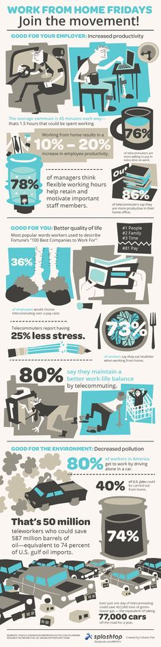 Unique Infographic Design, Working From Home Fridays #Infographic #Design (http://www.pinterest.com/aldenchong/)