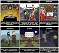 Bring a Book to Life with a Storyboard