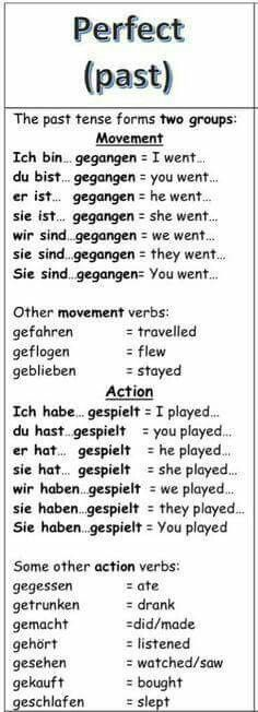 German verbs Why is this on a Spanish website?