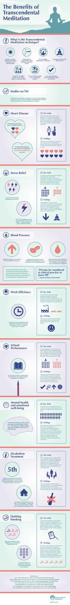 The Benefits of Transcendental #Meditation Infographic