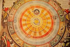 The Copernican System,'Planisphaerium Copernicanum', devised by Nicolaus Copernicus from 'The Celestial Atlas, or the Harmony of the Universe' (Atlas coelestis seu harmonia macrocosmica) Amsterdam, Ancient Astronomy, Venus, Nicolaus Copernicus, Tarot Gratis, Occult Art, Zodiac Art, Signs, Constellations, Custom Framing