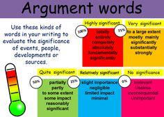 Wringing to argue