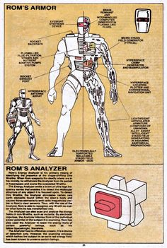 Art and images from and inspired by the 1979 ROM Parker Brothers Toy and 1979 Marvel ROM Spaceknight Comics
