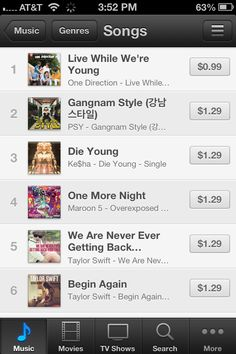 Live while we're young is still #1 on iTunes!! I was one of those people who bought it!!!!! Way to go Guys LOVE the song!!!!!!