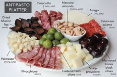 Perfect antipasto platter doesn't need to be fancy
