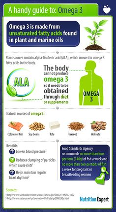 A Handy Guide To Omega 3 Infographic