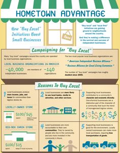 """Hometown advantage: How """"buy local"""" initiatives boost small business [infographic] - Holy Kaw!"""