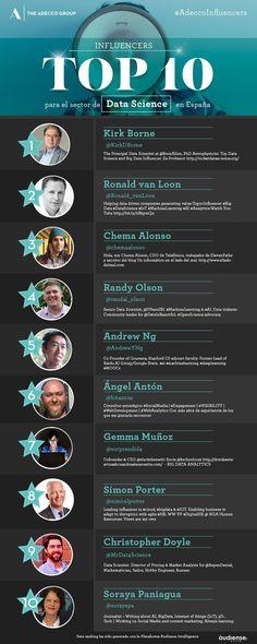Top 10 influencers del sector Data Science en España #infografia