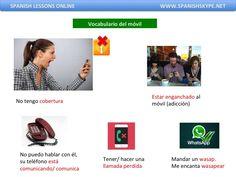 Vocabulario del móvil en español