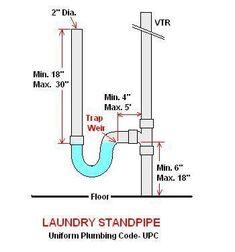 Washing Machine P Trap And Drain - Plumbing - DIY Home Improvement ...