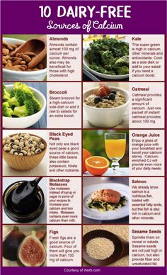 Dairy-free sources of calcium