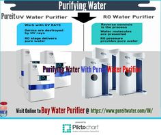 #Pureit gives #clean and #purewater by #PurifyingWater.